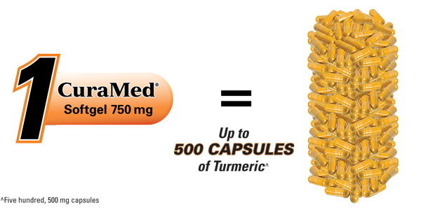 750 mg: 1 softgel of CuraMed 750 equals up to 500 capsules of turmeric